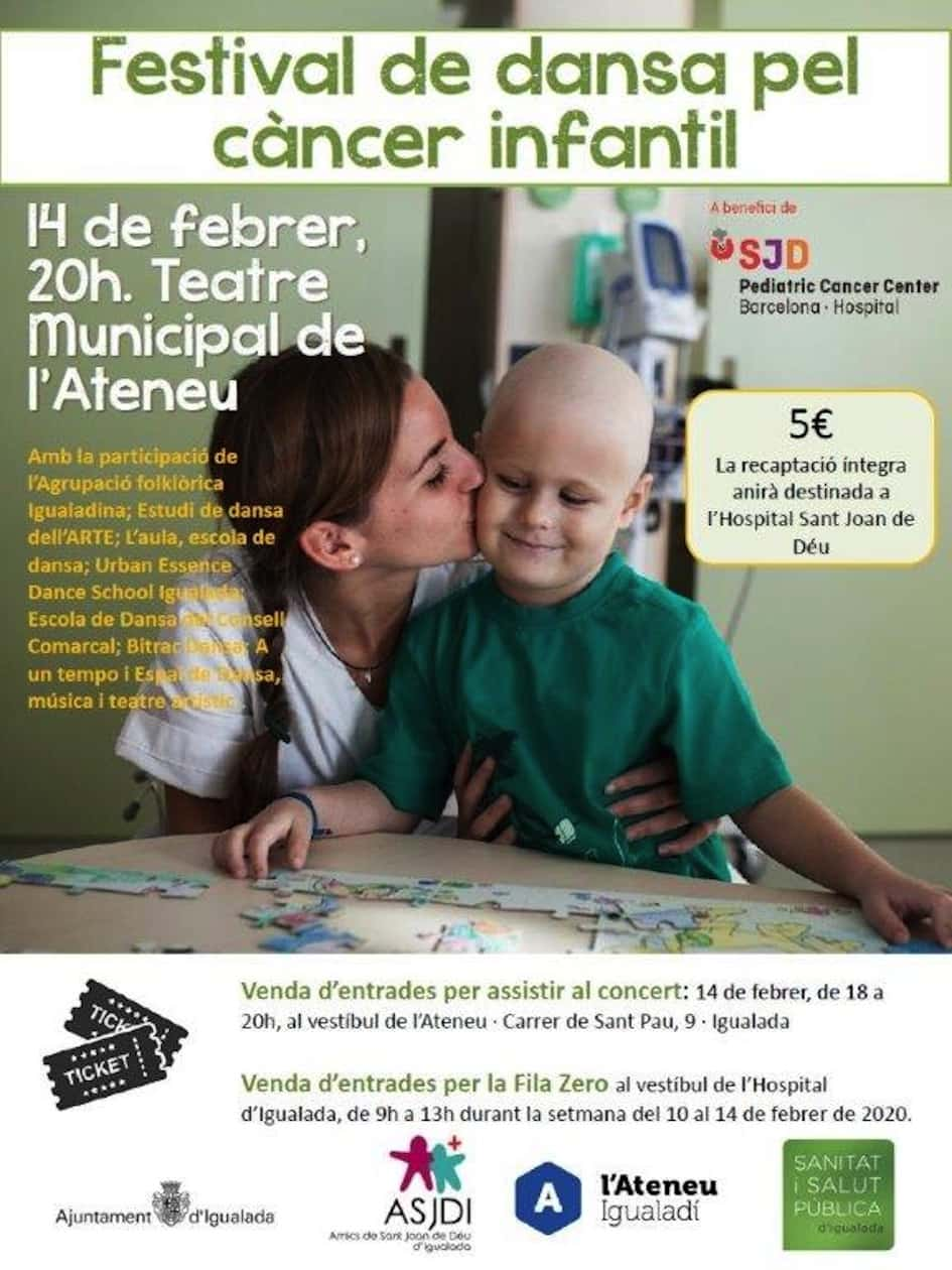 Els fons es destinaran a l'SJD Pediatric Cancer Center Barcelona